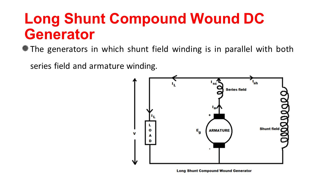 Long Shunt Compound Wound DC Generator
