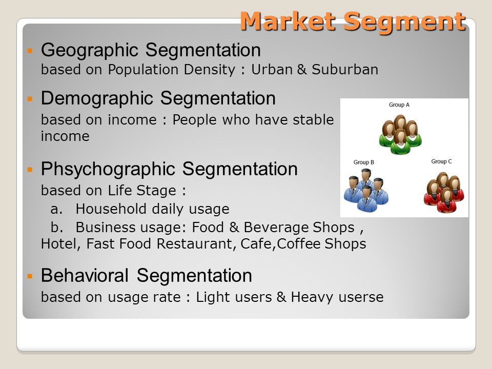 the body shop demographic segmentation Demographic segmentation breaks down the market into different categories this allows you to create selling points for various market segments, making your marketing more powerful.