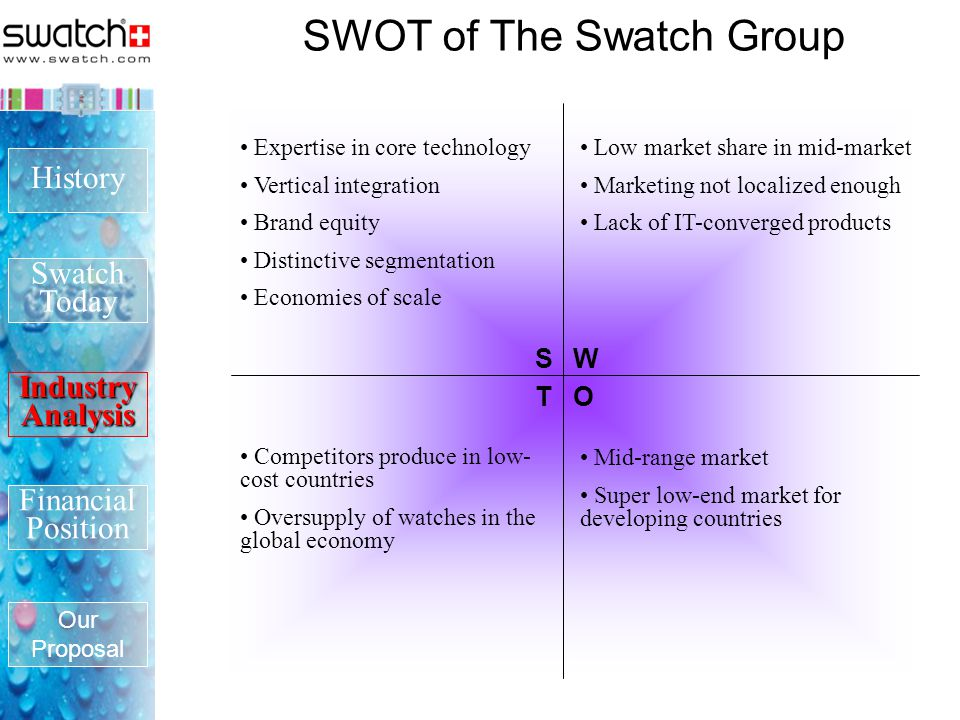 swot analysis swatch We are ready to represent the best custom paper writing assistance that can cope with any task like swatch corp swot analysis even at the eleventh hour.