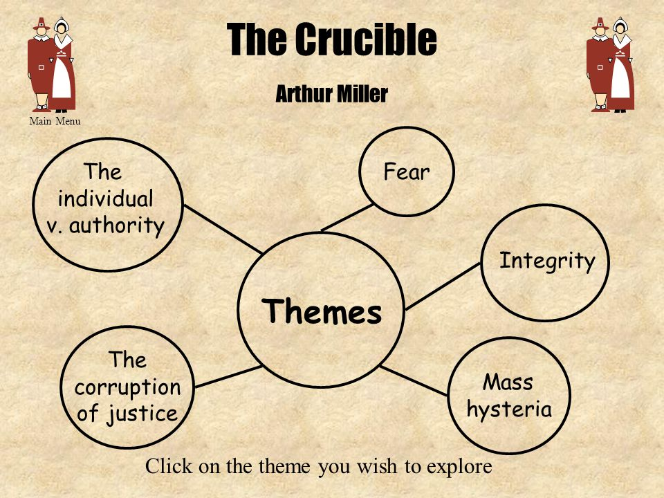 the meaning of a crucible in arthur millers play the crucible The crucible 62k likes arthur miller's 1953 play, whose adaptations have won numerous awards the work has been adapted to film and opera.
