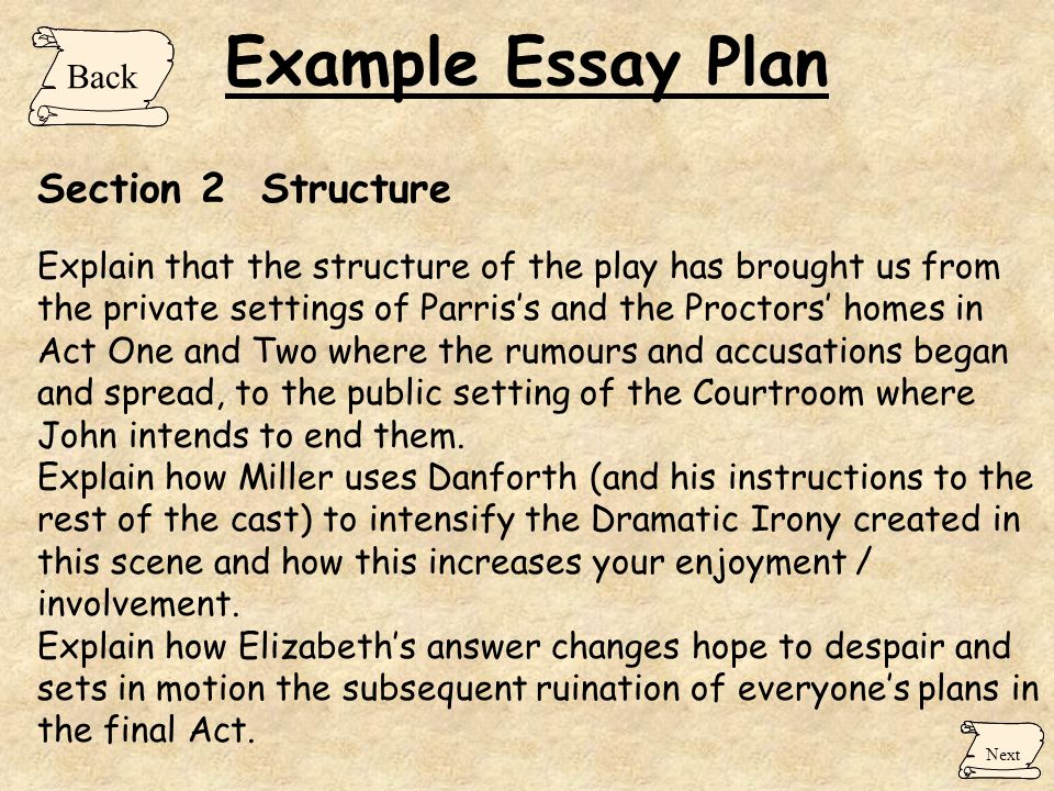 exemple of essay