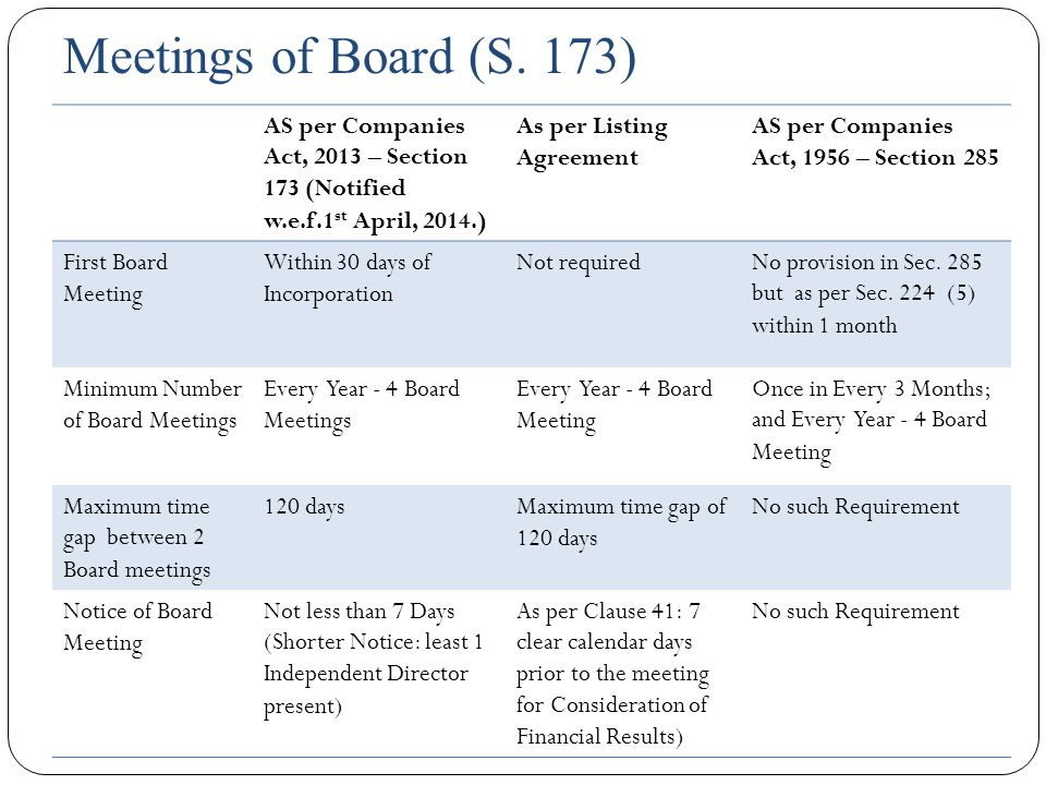 Calendar Year Under Companies Act : Provisions of companies act clause listing