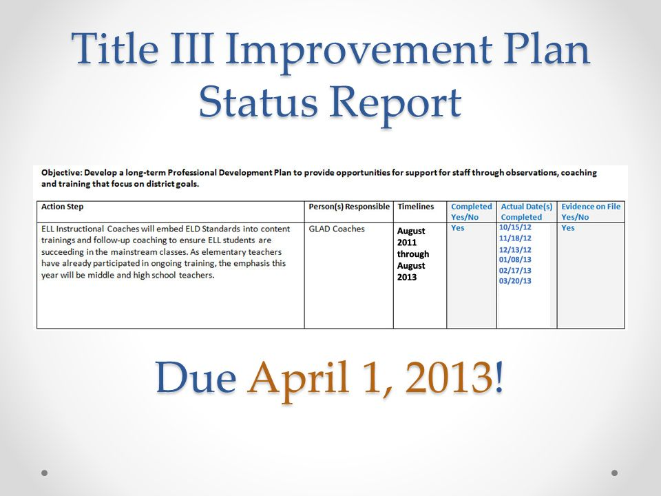 Title III Improvement Plan Status Report