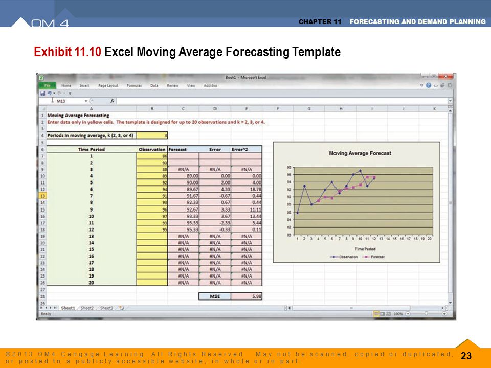 Demand Forecasting Excel Template