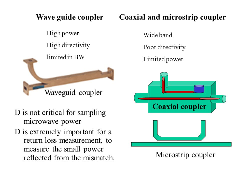 Microwave Integrated Circuits (MIC) - ppt download