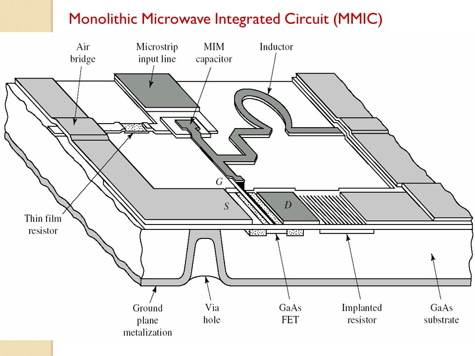 monolithic microwave integrated circuit  u2013 bestmicrowave