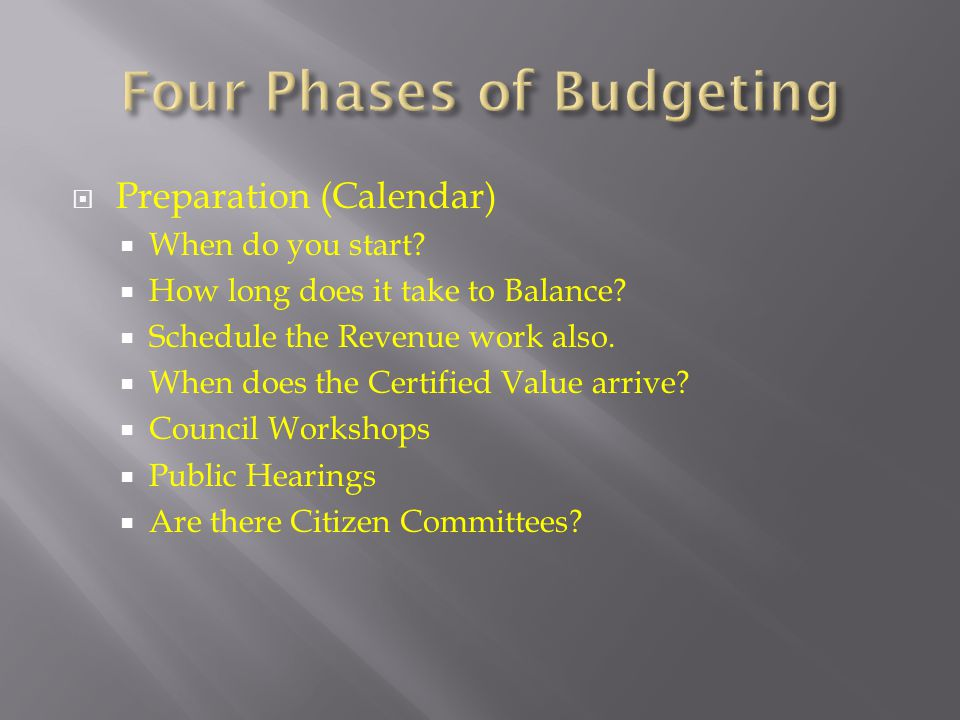 Four Phases of Budgeting