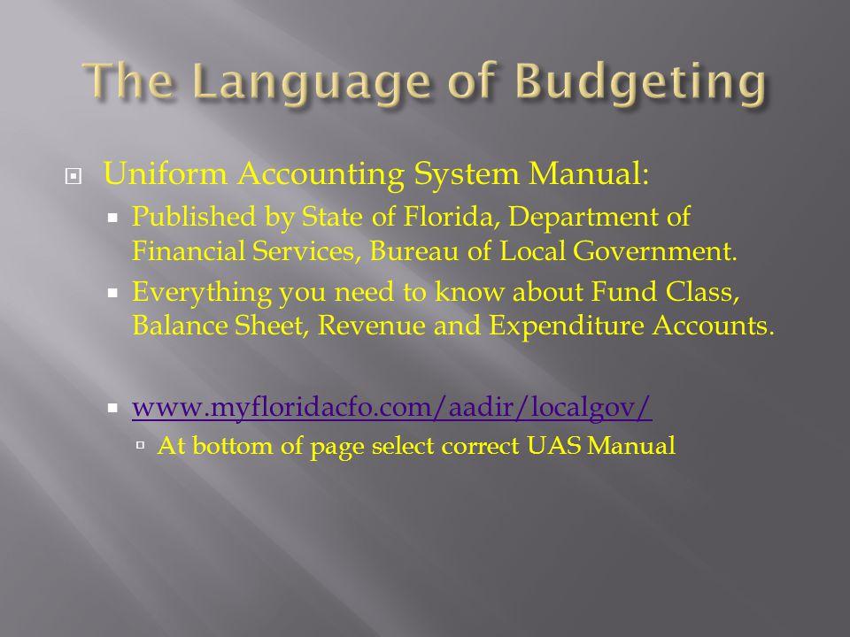 The Language of Budgeting