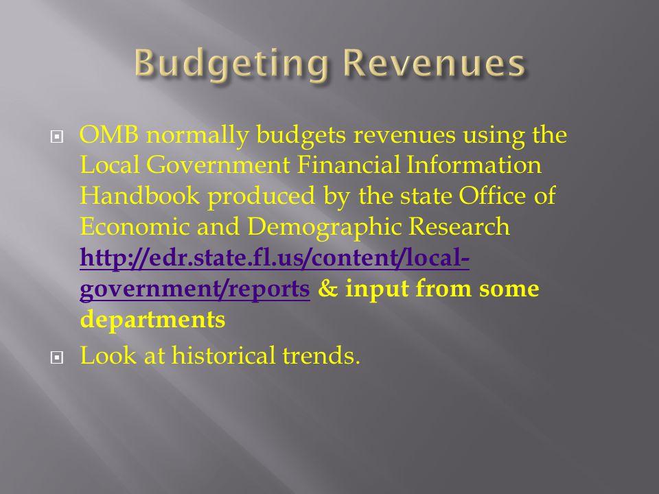 Budgeting Revenues