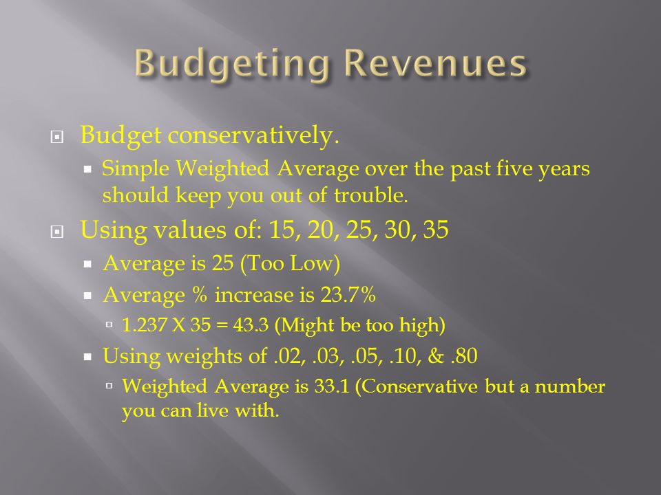Budgeting Revenues Budget conservatively.