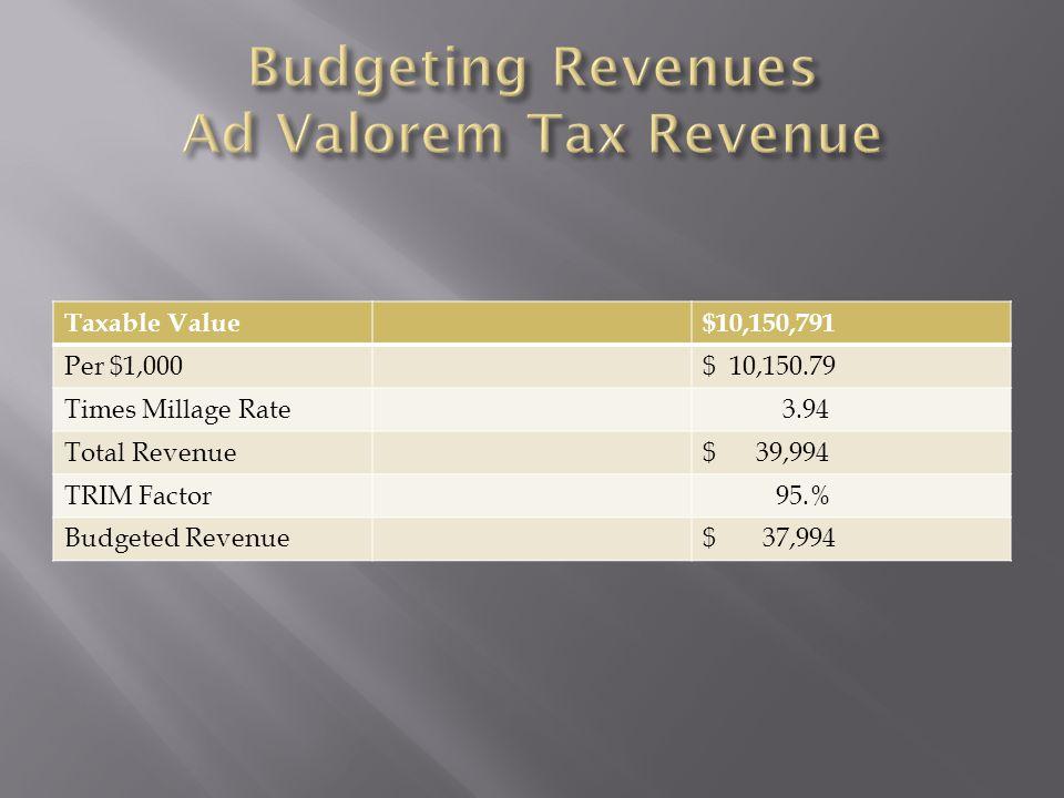 Budgeting Revenues Ad Valorem Tax Revenue