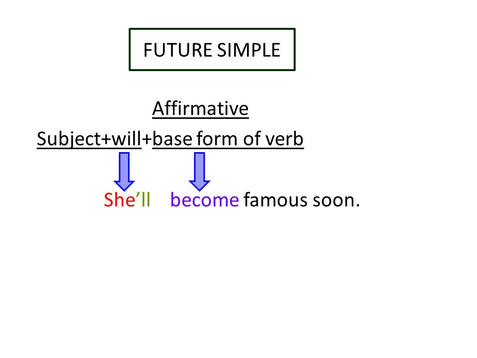 FUTURE SIMPLE Affirmative Subject+will+base form of verb She'll become famous soon.