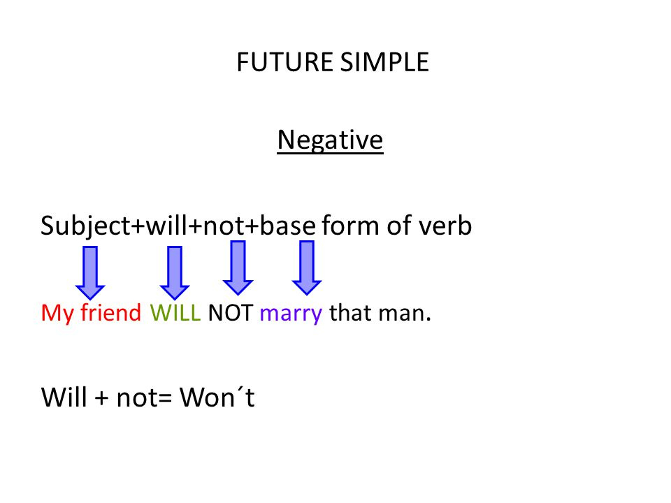 Subject+will+not+base form of verb