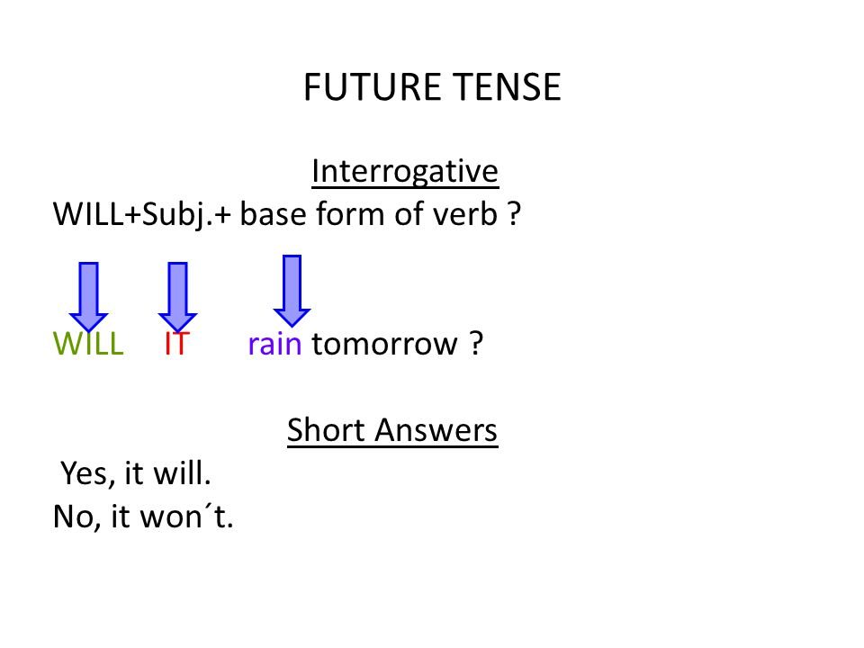 FUTURE TENSE Interrogative WILL+Subj.+ base form of verb .