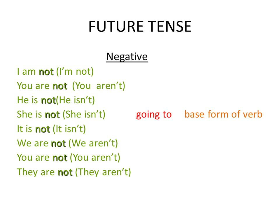 FUTURE TENSE Negative I am not (I'm not) You are not (You aren't)