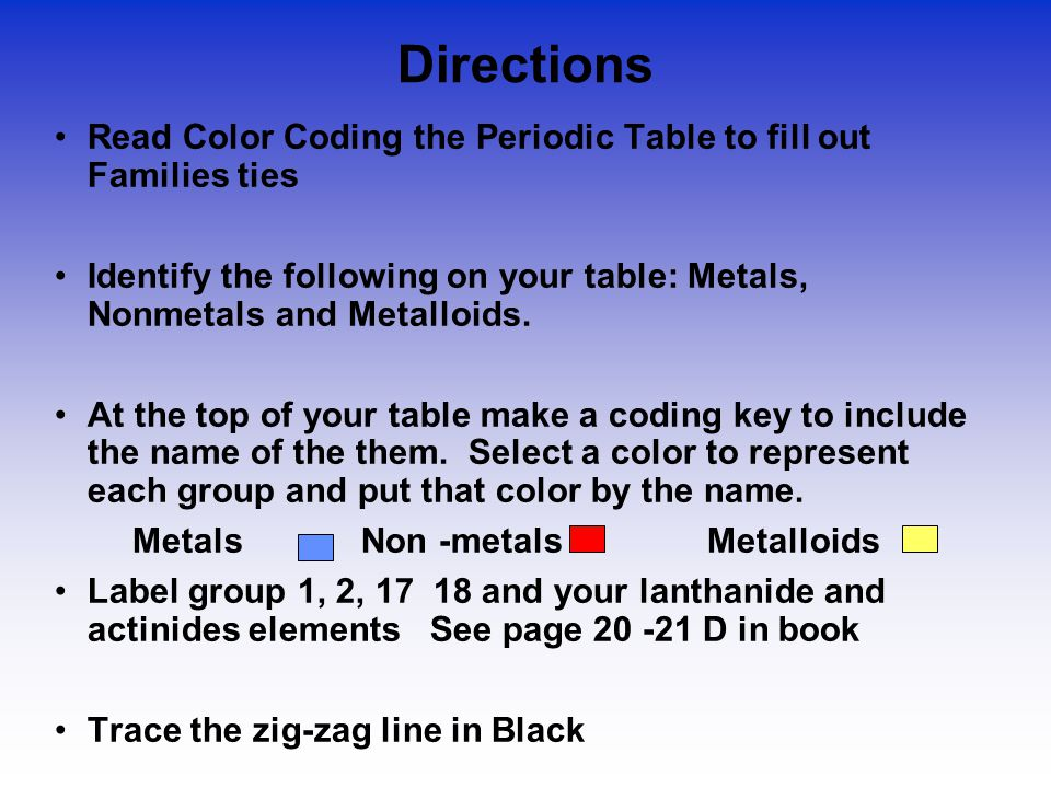 Warm up need notebook colored pencils glue and textbookif you directions read color coding the periodic table to fill out families ties identify the following urtaz Image collections