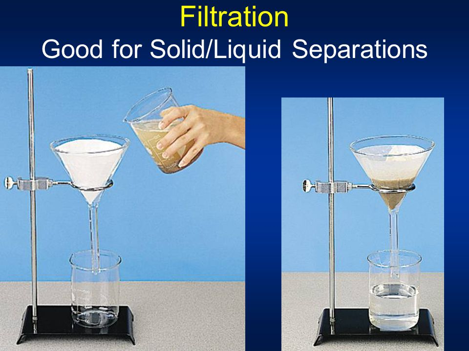 the separation of a liquid mixture A separation technique that uses evaporation to separate substances the mixture is heated so that one substance evaporates the vapour is collected and condenses into a liquid.