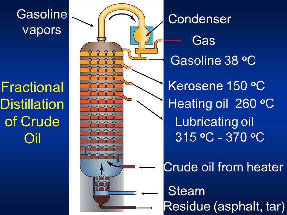 Chapt 3 Matter Properties Change ppt download – Fractional Distillation of Crude Oil Worksheet