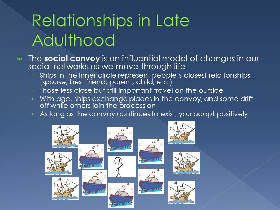 social issues in late adulthood Adolescence and young adulthood for example  late adolescence/young  adulthood (ages 18 – 24 years)  and new interest in societal issues for many.