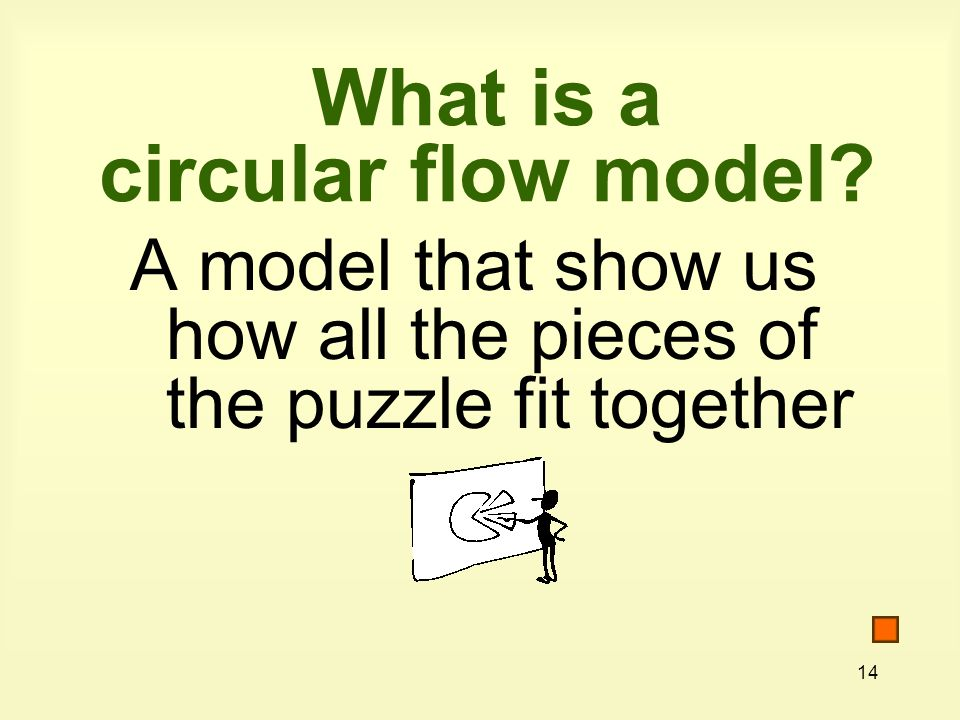 What is a circular flow model