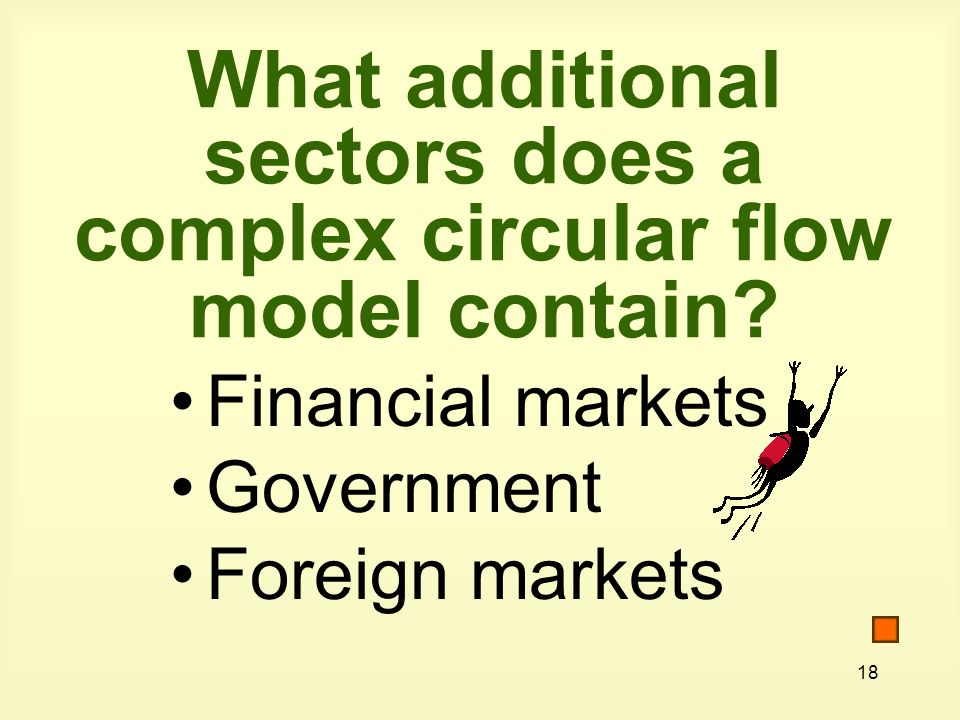 What additional sectors does a complex circular flow model contain