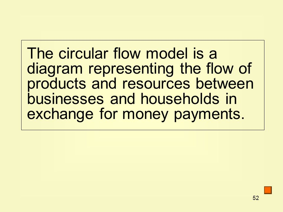 The circular flow model is a diagram representing the flow of products and resources between businesses and households in exchange for money payments.