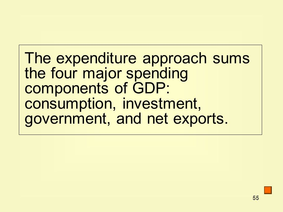 The expenditure approach sums the four major spending components of GDP: consumption, investment, government, and net exports.