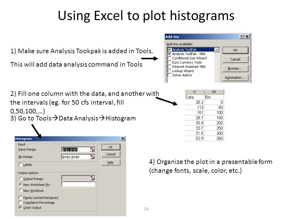 Using Excel to plot histograms