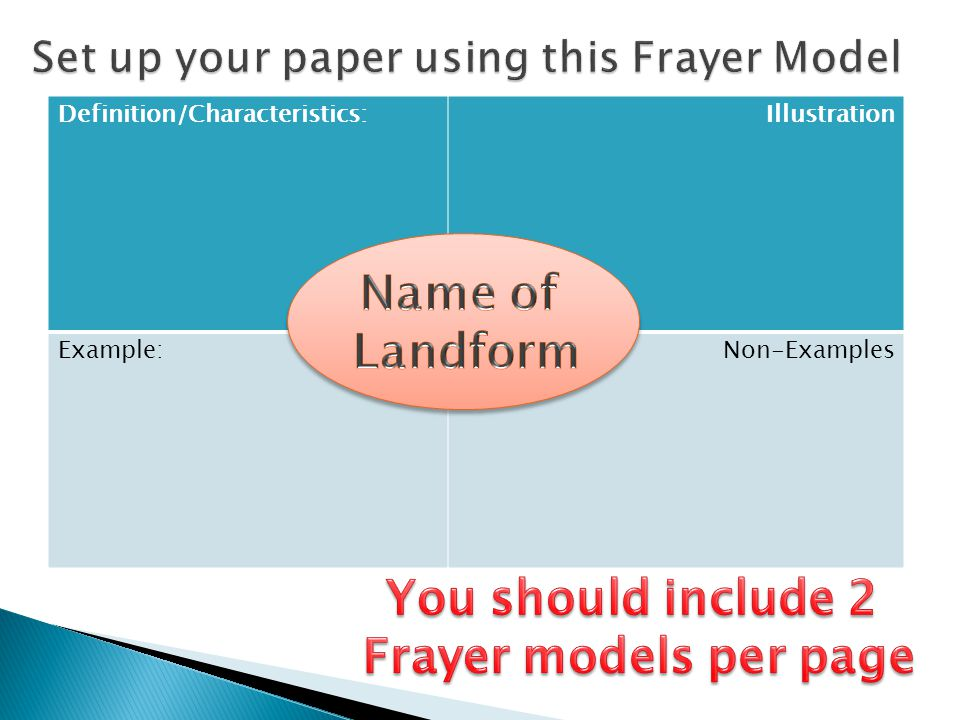 Frayer Model Non Examples Roho4senses