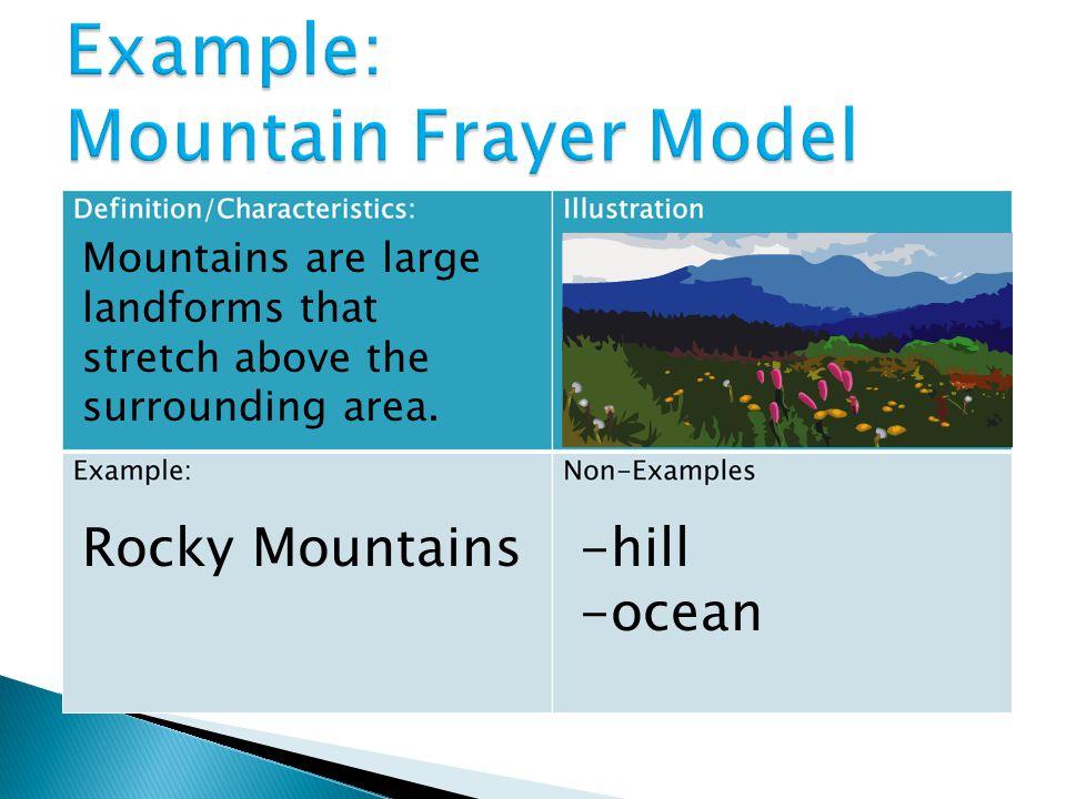 landforms unit  1- topography