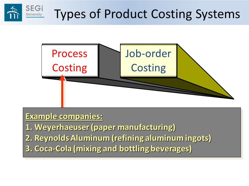 types of standard costing pdf