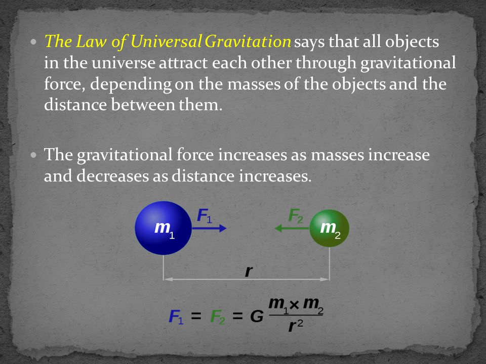 The Law of Universal Gravitation says that all objects in the universe attract each other through gravitational force, depending on the masses of the objects and the distance between them.