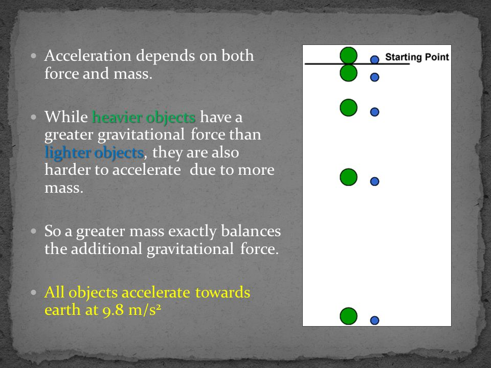 Acceleration depends on both force and mass.