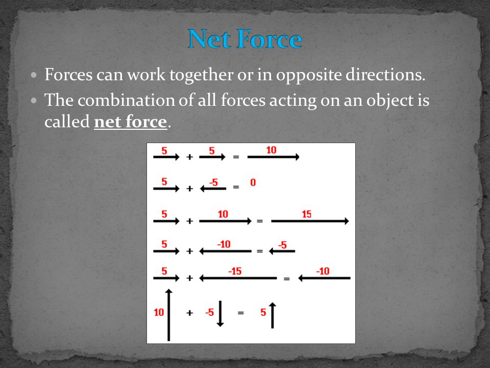 Net Force Forces can work together or in opposite directions.
