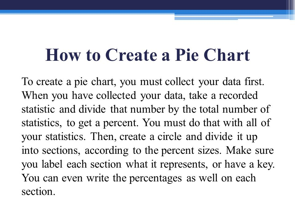 how to put data into a pie chart