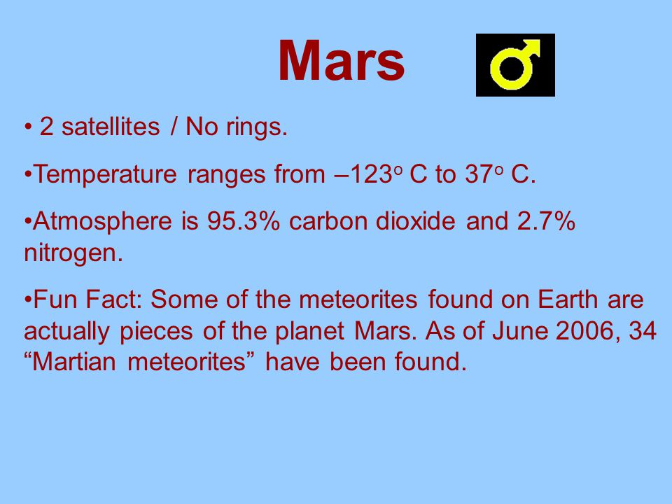 Mars 2 satellites / No rings.
