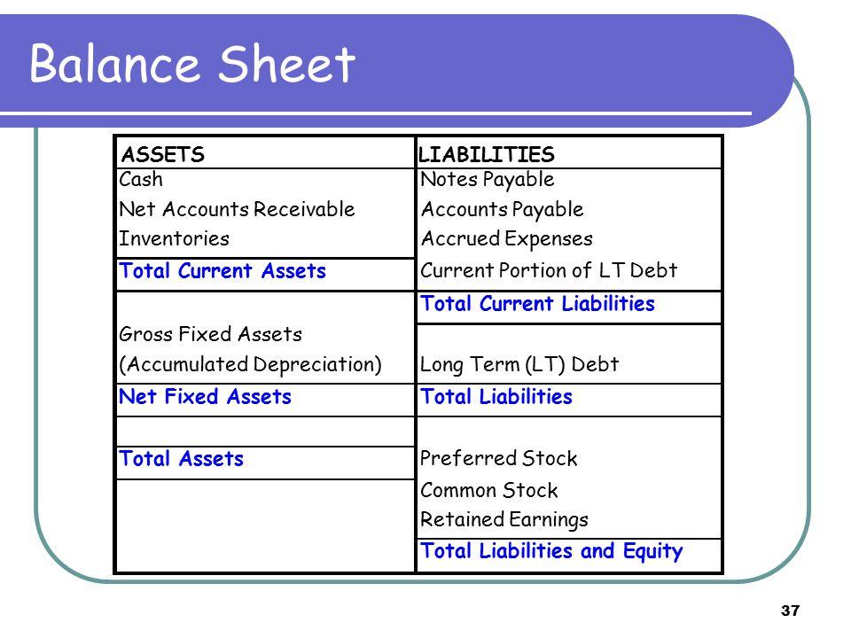 FI3300 Corporation Finance - ppt video online download
