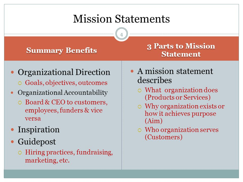 aircel mission statement