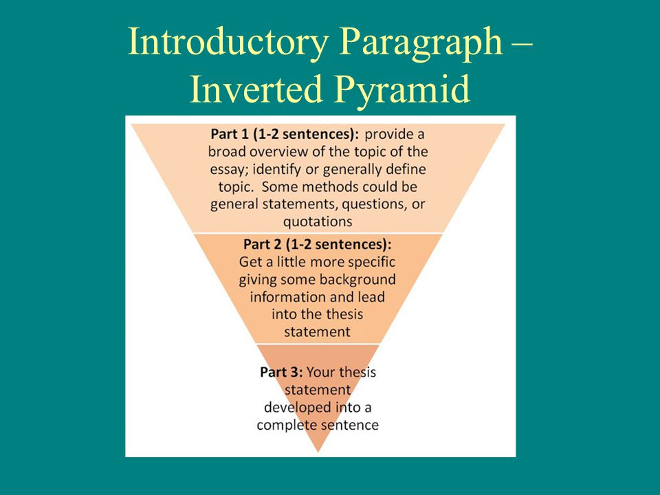 Introductory Paragraph – Inverted Pyramid