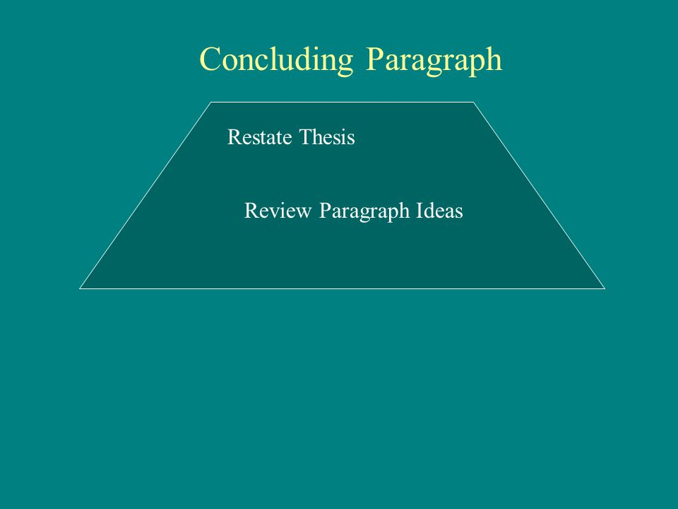 Concluding Paragraph Restate Thesis Review Paragraph Ideas