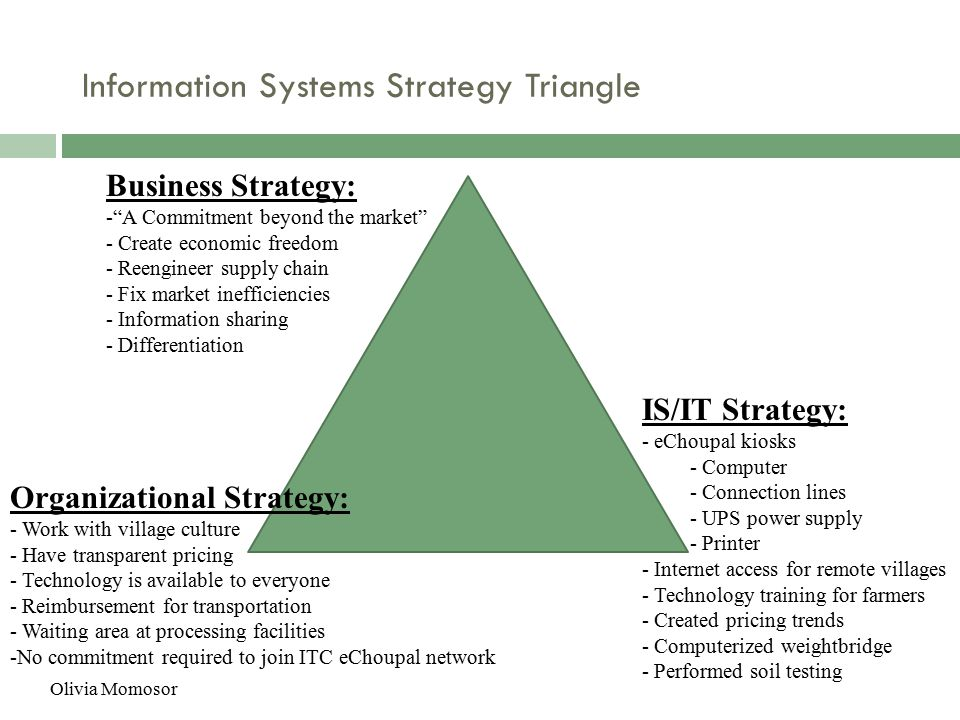 triangle strategy