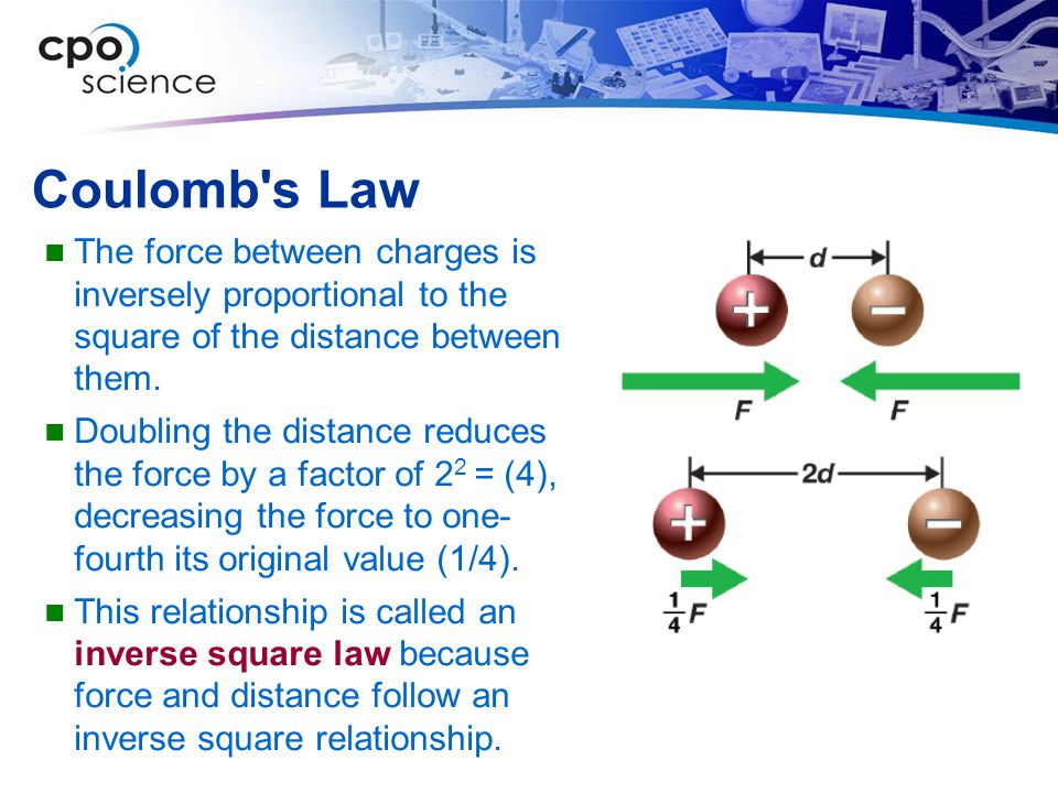 Coulomb s Law The force between charges is inversely proportional to the square of the distance between them.