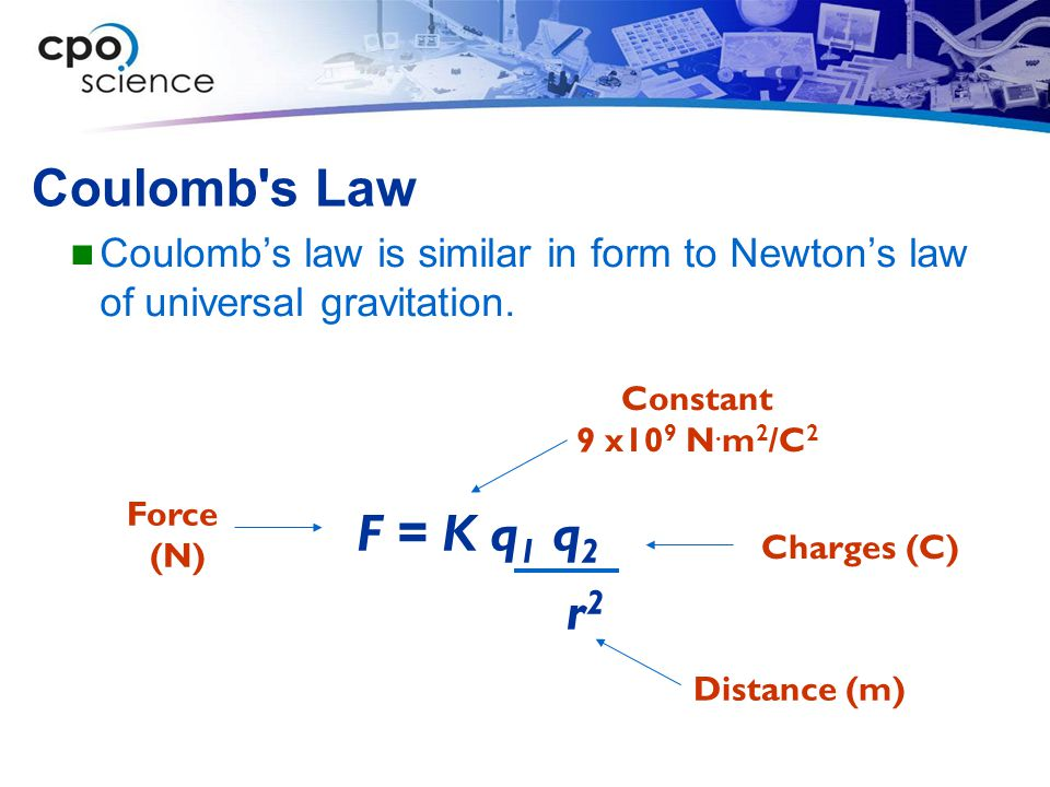 Coulomb s Law Coulomb's law is similar in form to Newton's law of universal gravitation. Constant.