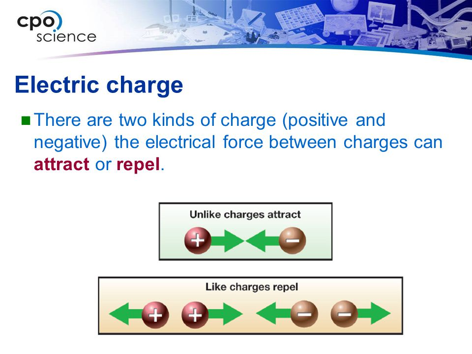 Electric charge There are two kinds of charge (positive and negative) the electrical force between charges can attract or repel.