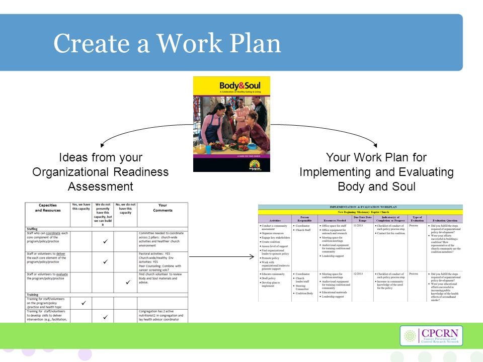 how to create a work plan