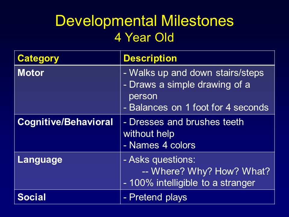 the developmental milestones of four year olds Developmental milestones prek for children 4-5 years old developmental milestones prek children as we discussed on the developmental milestones main page, children develop in specific ways but at their own pace.