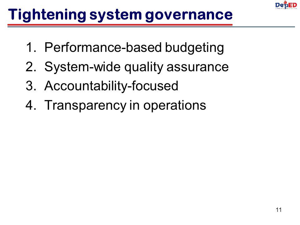 Tightening system governance