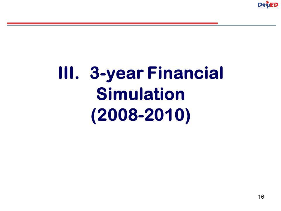 III. 3-year Financial Simulation (2008-2010)