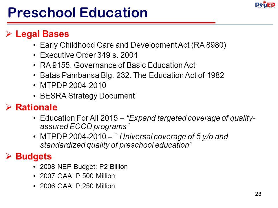 Preschool Education Legal Bases Rationale Budgets