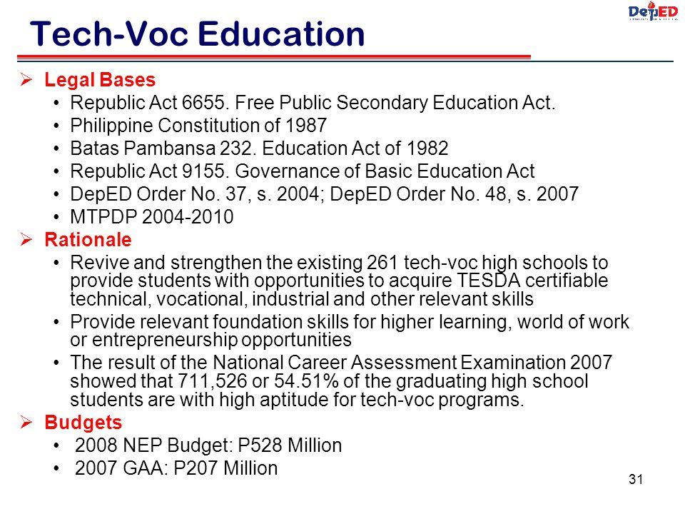Tech-Voc Education Legal Bases